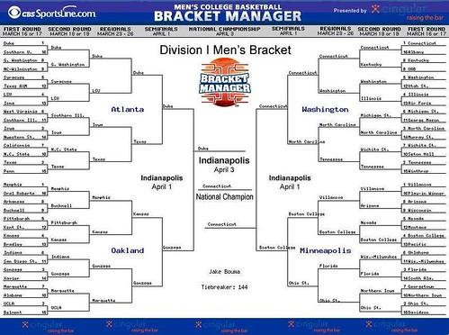 My 2006 March Madness picks