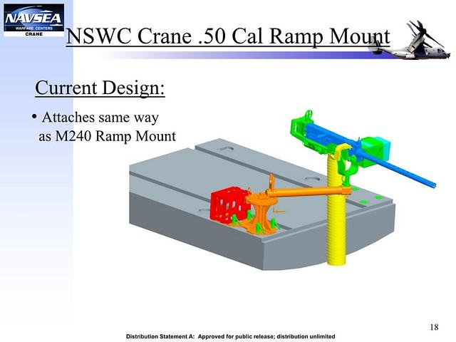 ramp mount