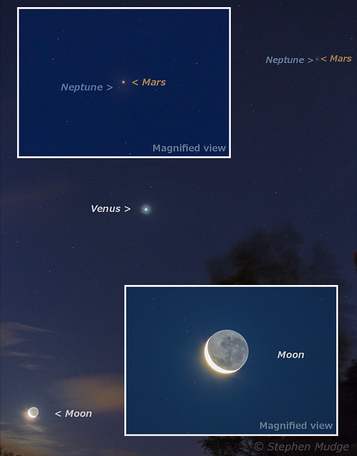 Moon Venus Mars Neptune with magnified insets