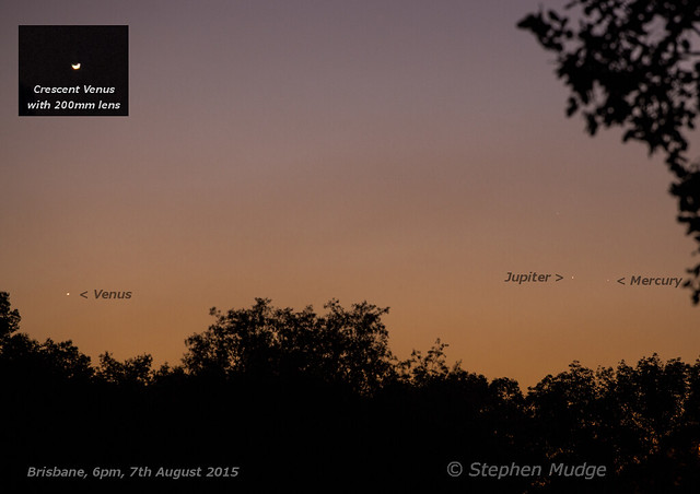 Venus, Jupiter and Mercury