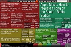 newsmap.in/20150701