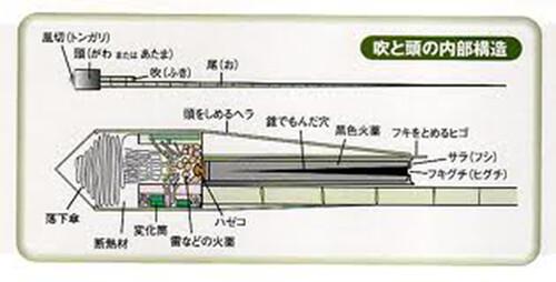 ryusei-2