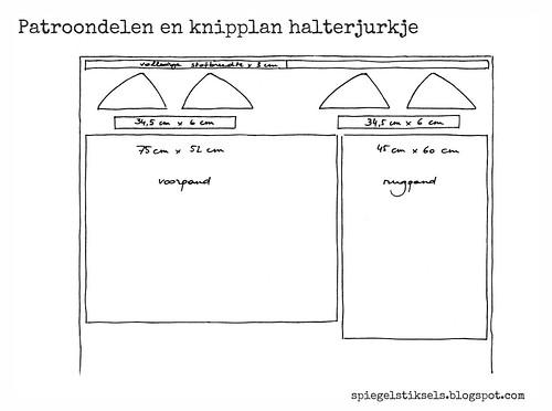 knipplan