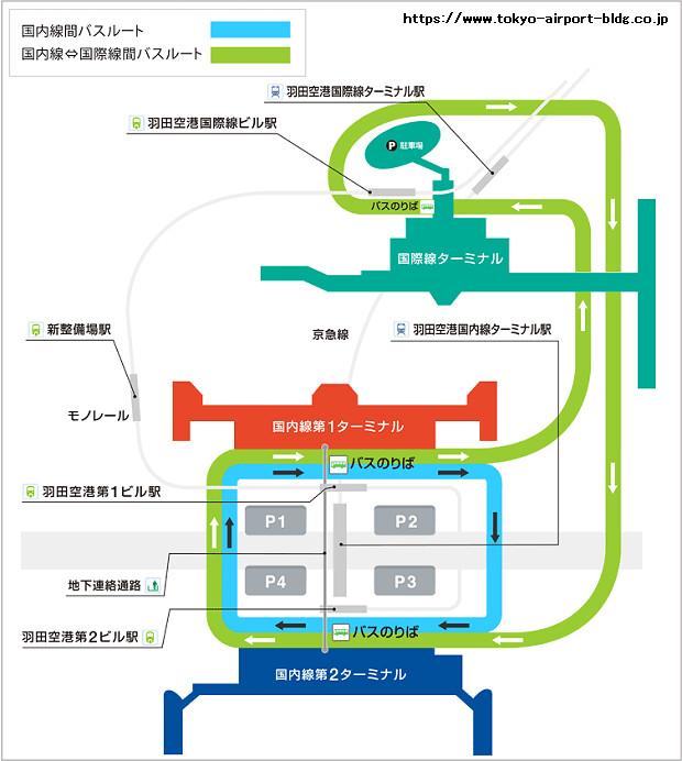 170125 羽田空港ターミナル間連絡バス