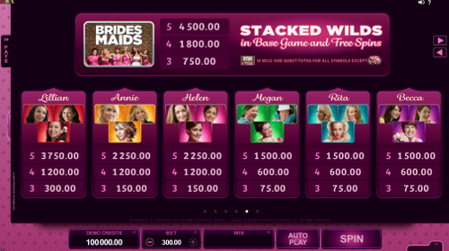 free Bridesmaids slot payout