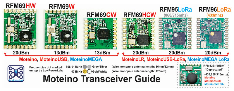 Moteino Transceiver Guide