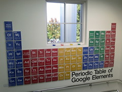 Periodic Table of Google Elements