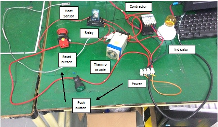 Figure 5. Experiment