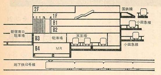 京王線新宿駅とルミネ (9)