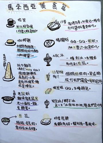 20150805-YOYO畫大馬食物-1