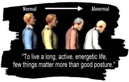 Posture Decay as we age
