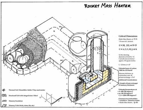 RocketHeater6in20000