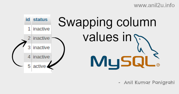 Swapping column values in MySQL table by Anil Kumar Panigrahi