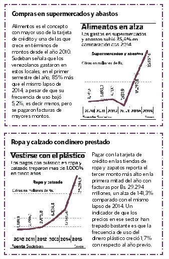 TDC infografía 1