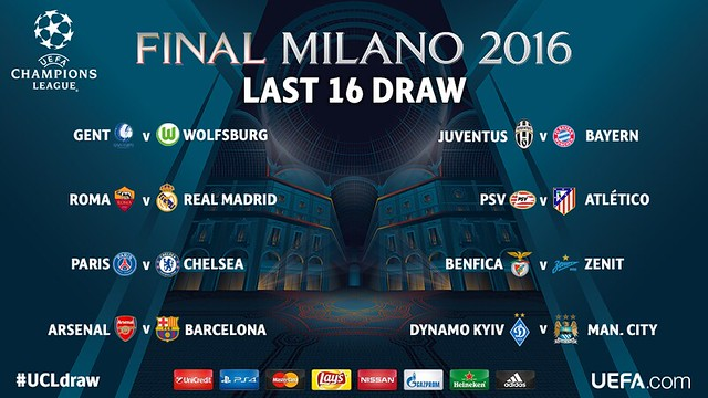 Champions League: Sorteo Octavos de Final