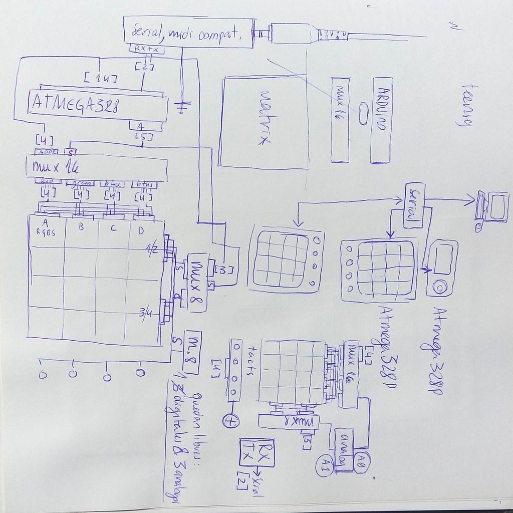 calculating pinouts