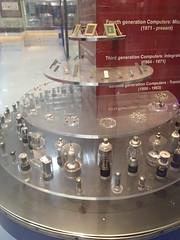 印度的産業科学博物館 - naniyuutorimannen - 您说什么!