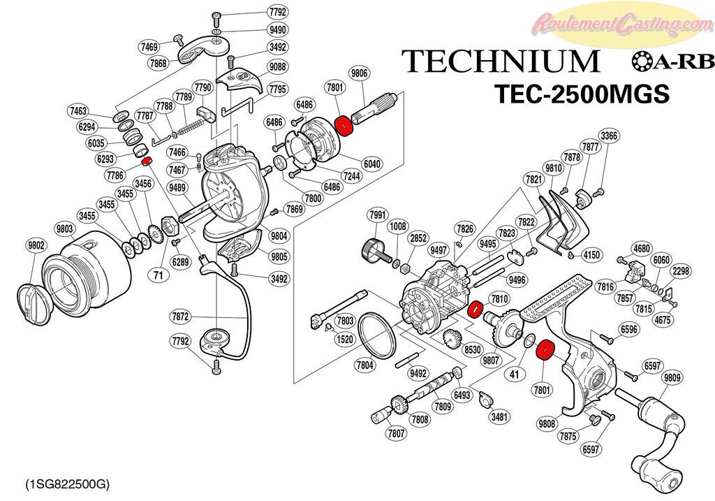 Schema-Technium-2500F MGS