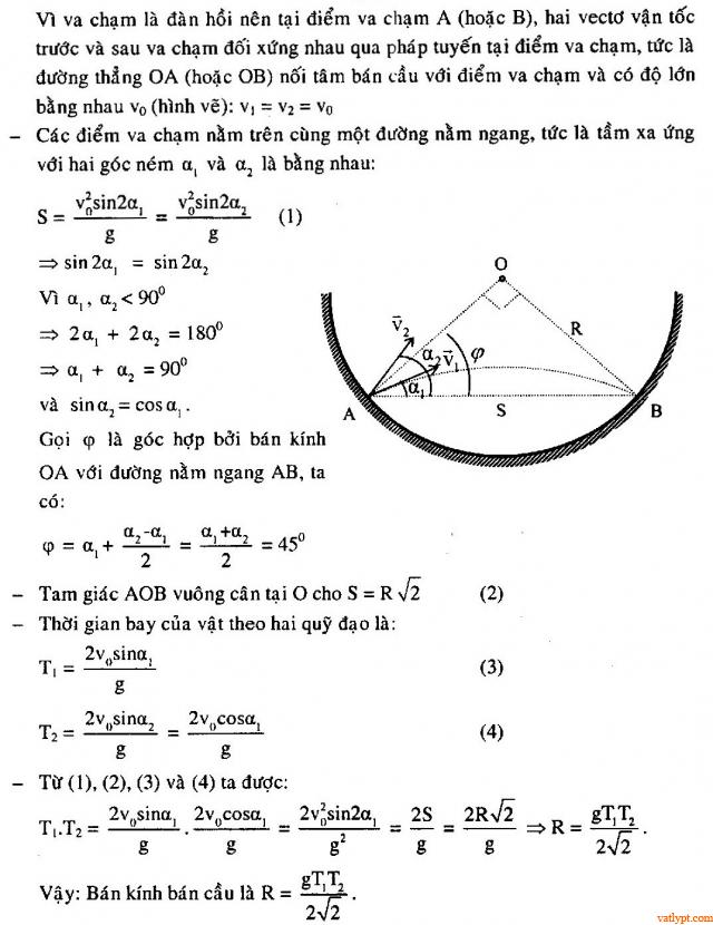 Bài tập va chạm, đạn nổ, vật lý phổ thông