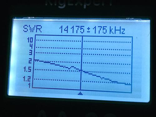 20/15/10m Dipole Test - 20m