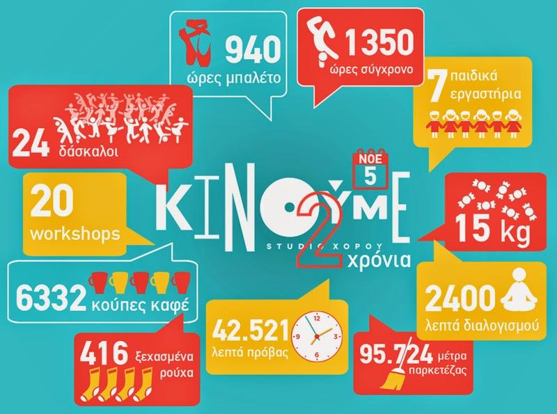 infographic_kinoumestudio