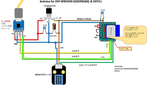 wroom_dht11_canvas04