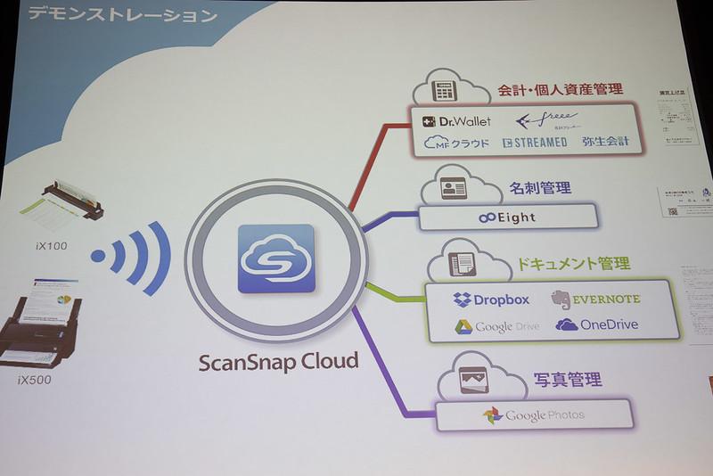 ScanSnapCloud-9