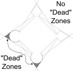 Round Tower Dead Zones