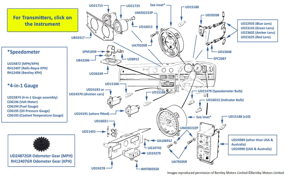 O D on Distributor Ignition System Diagrams
