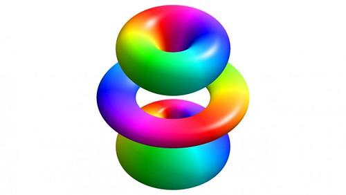 Energía de los orbitales en el átomo de hidrógeno