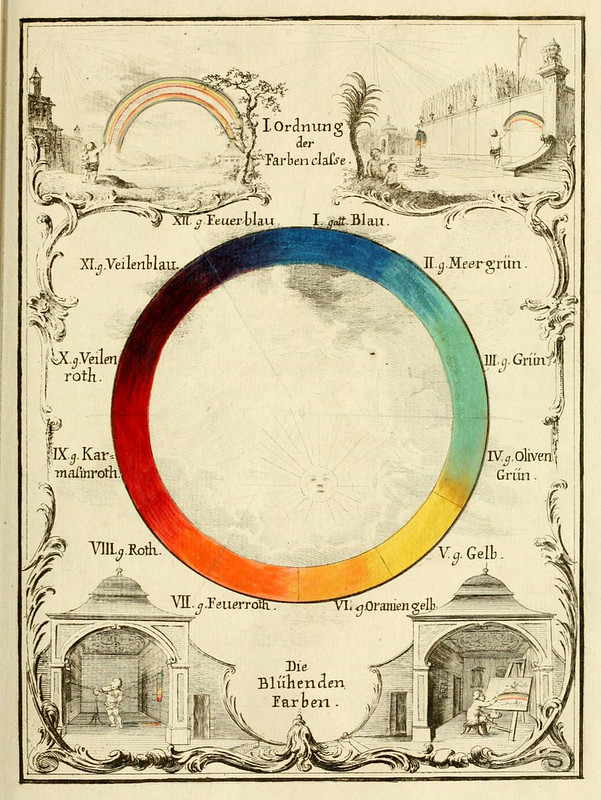 Colour Wheels Charts And Tables Through History The Public
