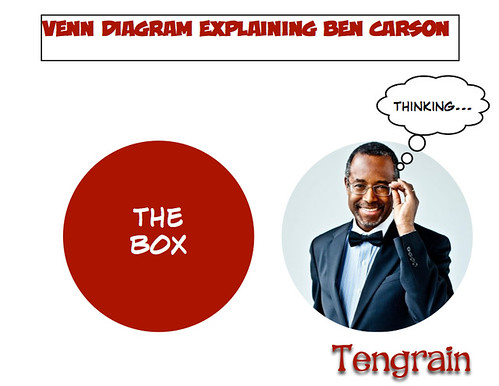 Ben Carson Thinking Outside The Box