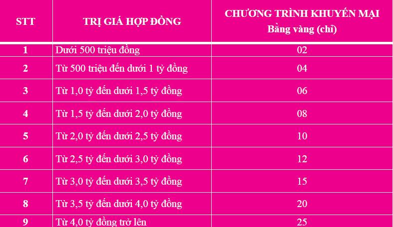 Chinh sach tang vang