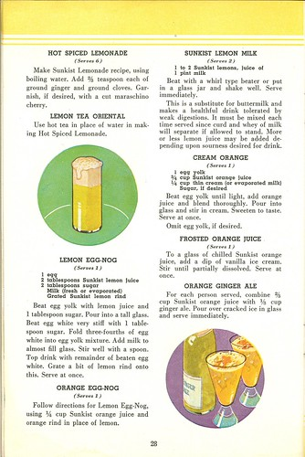 Sunkist Recipes for Every Day - 1936 - Page 28