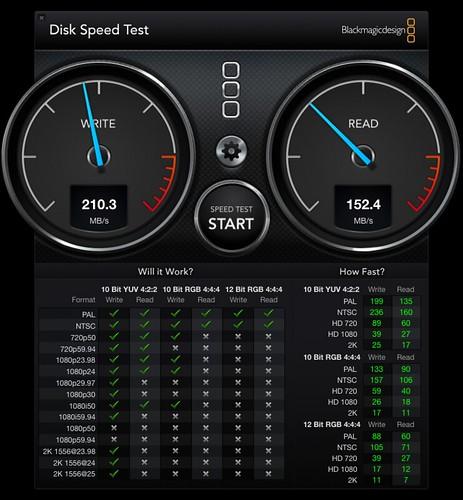 HGST RAID 1_DiskSpeedTest.png