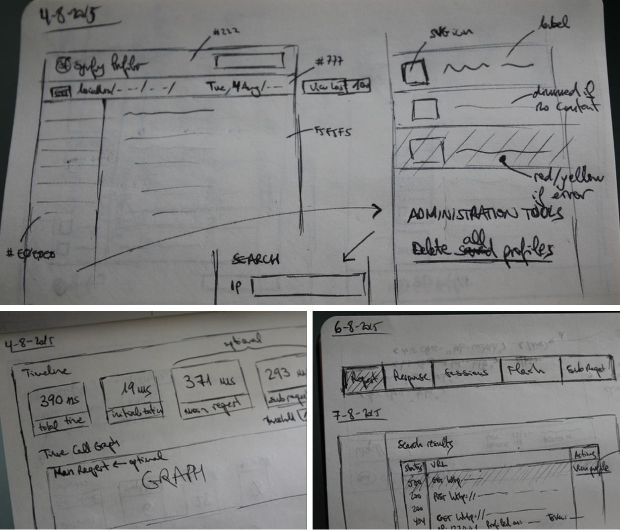 Symfony Profiler Redesign Mockups