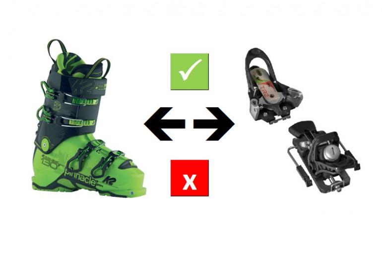 Kompatibilita bot s vázáním