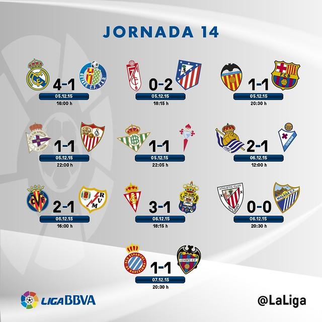 Liga BBVA (Jornada 14): Resultados