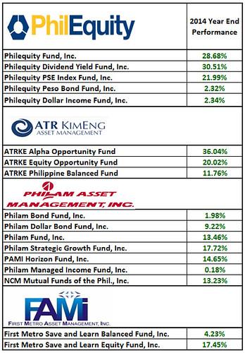 List Mutual Funds Cayman Islands