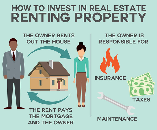 Renting out Property with Home Warranty Coverage