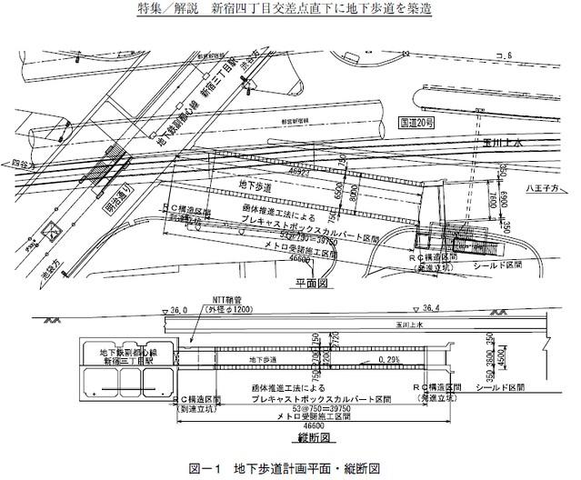 新宿三丁目駅と玉川上水