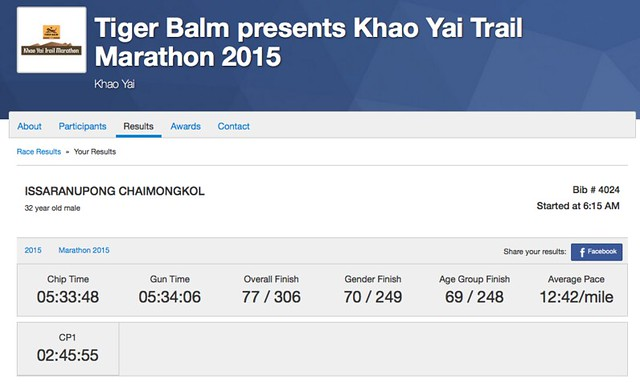 Khao Yai Trail Marathon 2015