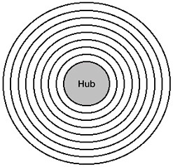 Mobility shed diagram