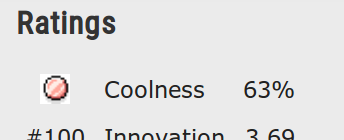 LD33 Coolness Result