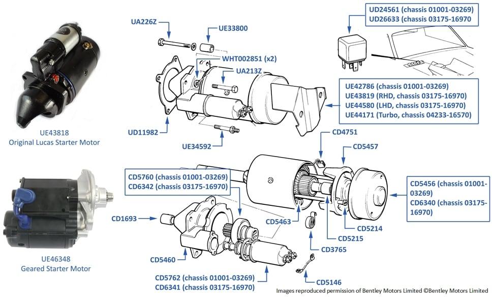 Start Motor Relays for Rolls Royce and Bentley models between 1980 to 2003