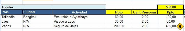 Excel Gastos Vuelta al Mundo 03