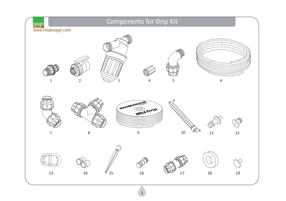 Danh mục phụ kiện, thiết bị cho hệ thống tưới nhỏ giọt gia đình