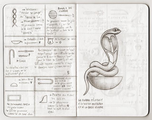 Carnet de voyage hiéroglyphique pages 18 et 19