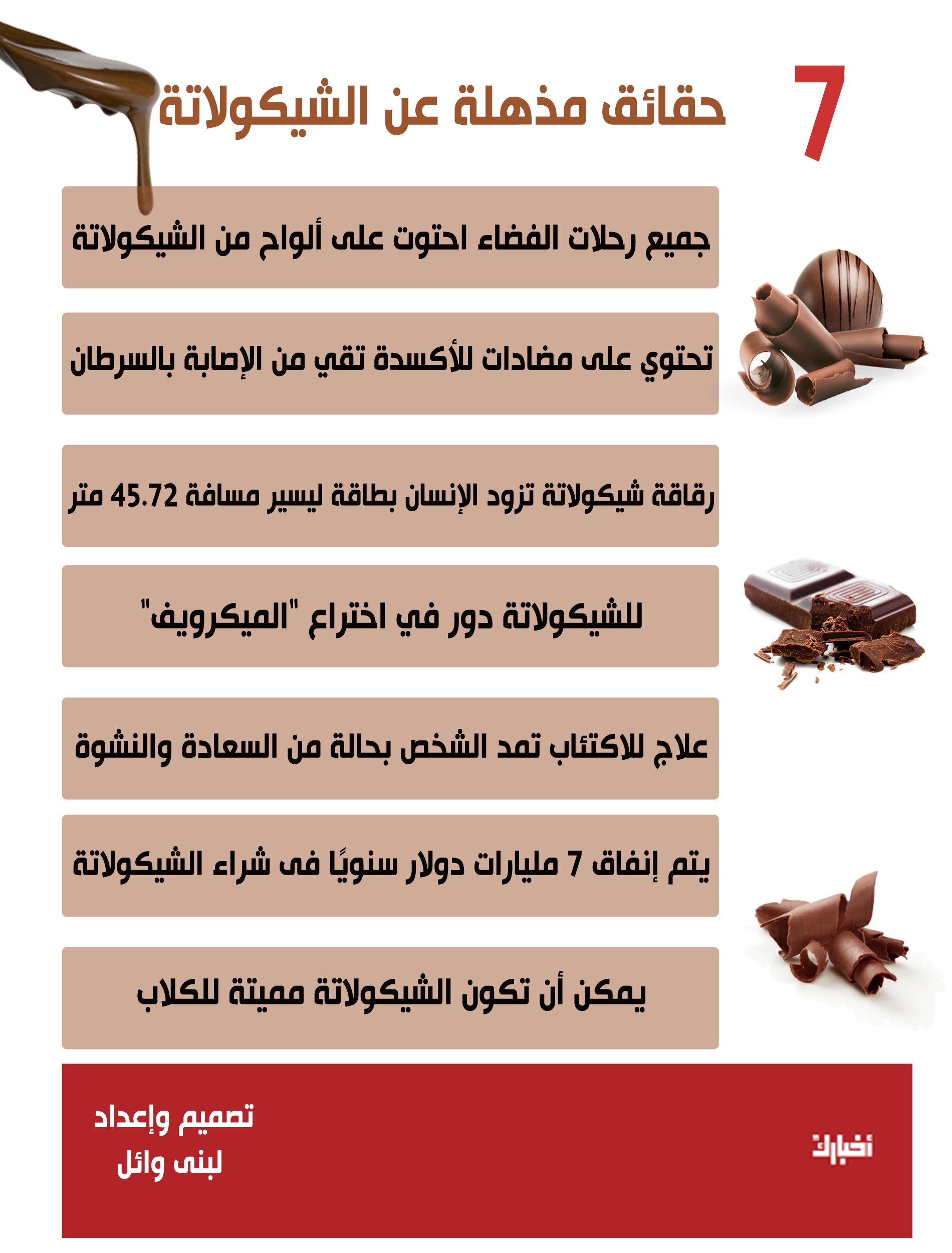 7 حقائق مذهلة عن الشوكولاتة