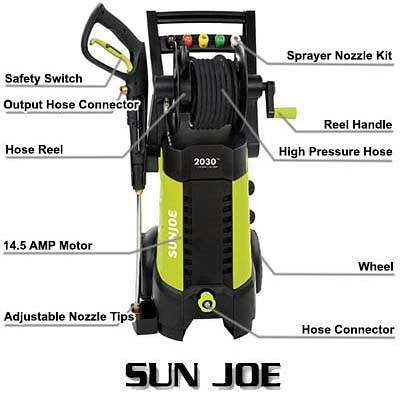 Sun-Joe-SPX3001-2030-PSI-1.76-GPM-14.5-AMP-Electric-Pressure-Washer (1)